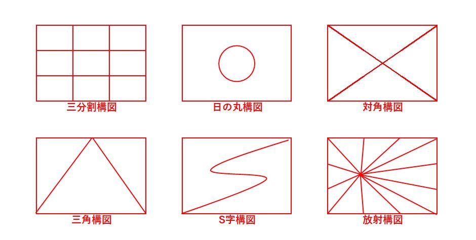 基本的な構図